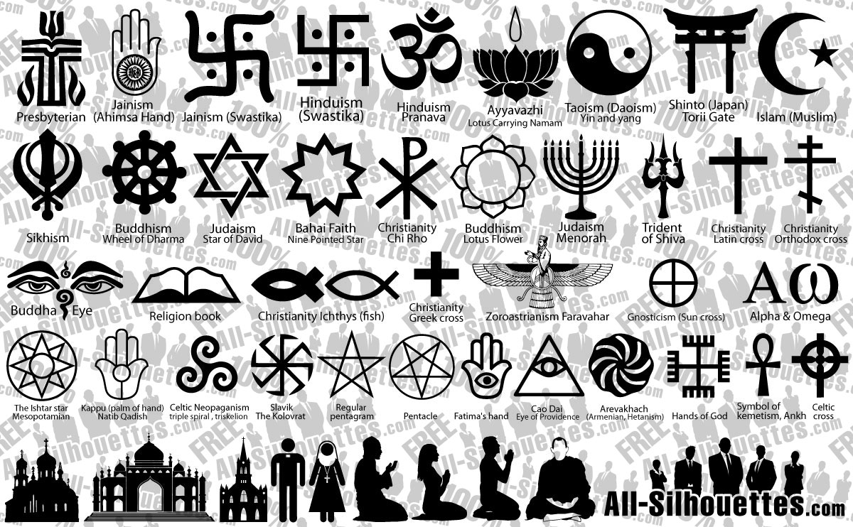 Is god really this confused about himself or is man false religious symbols 2 religion symbols 1 biocorpaavc Choice Image